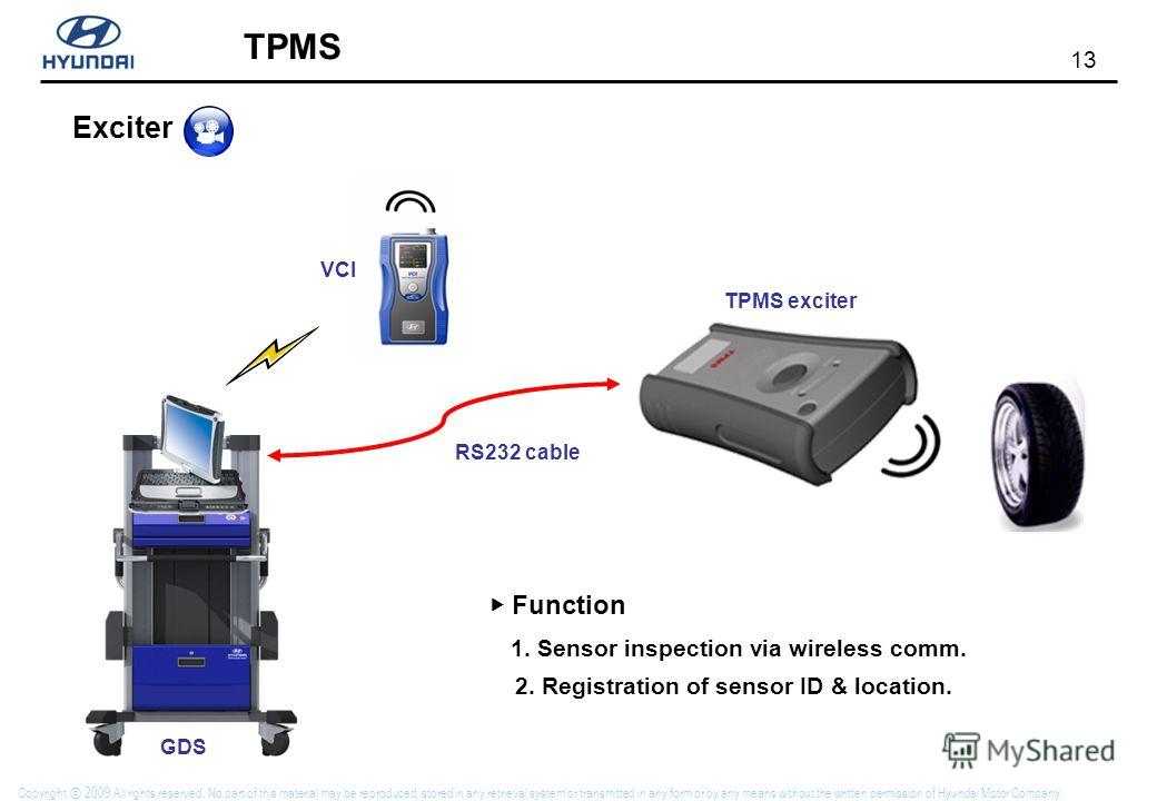 13 TPMS Copyright 2009 All rights reserved. No part of this material may be reproduced, stored in any retrieval system or transmitted in any form or by any means without the written permission of Hyundai Motor Company. Exciter GDS RS232 cable VCI TPM