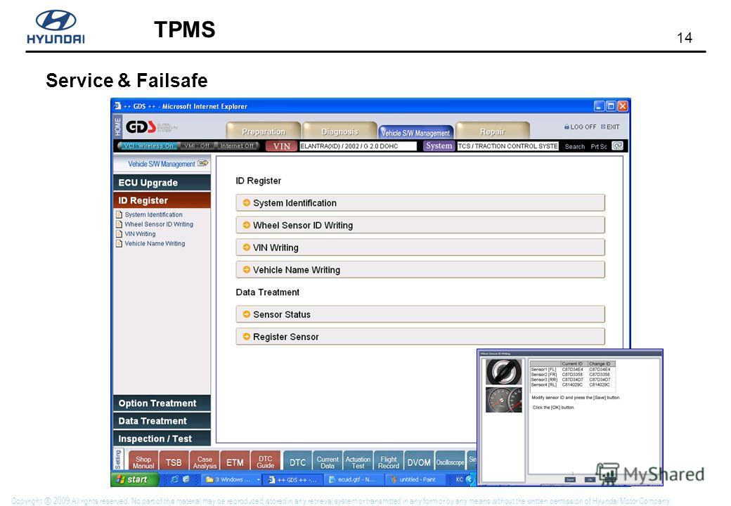 14 TPMS Copyright 2009 All rights reserved. No part of this material may be reproduced, stored in any retrieval system or transmitted in any form or by any means without the written permission of Hyundai Motor Company. Service & Failsafe