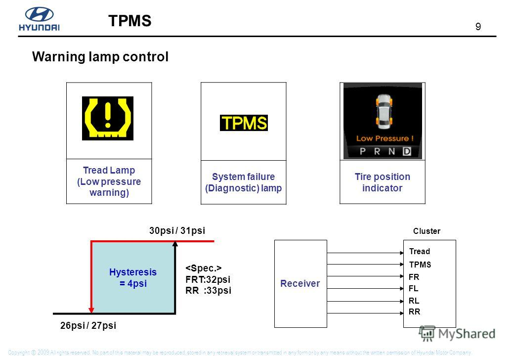9 TPMS Copyright 2009 All rights reserved. No part of this material may be reproduced, stored in any retrieval system or transmitted in any form or by any means without the written permission of Hyundai Motor Company. Warning lamp control Tread Lamp