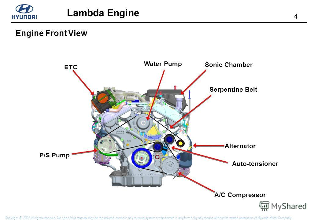 4 Lambda Engine Copyright 2009 All rights reserved. No part of this material may be reproduced, stored in any retrieval system or transmitted in any form or by any means without the written permission of Hyundai Motor Company. Engine Front View ETC A