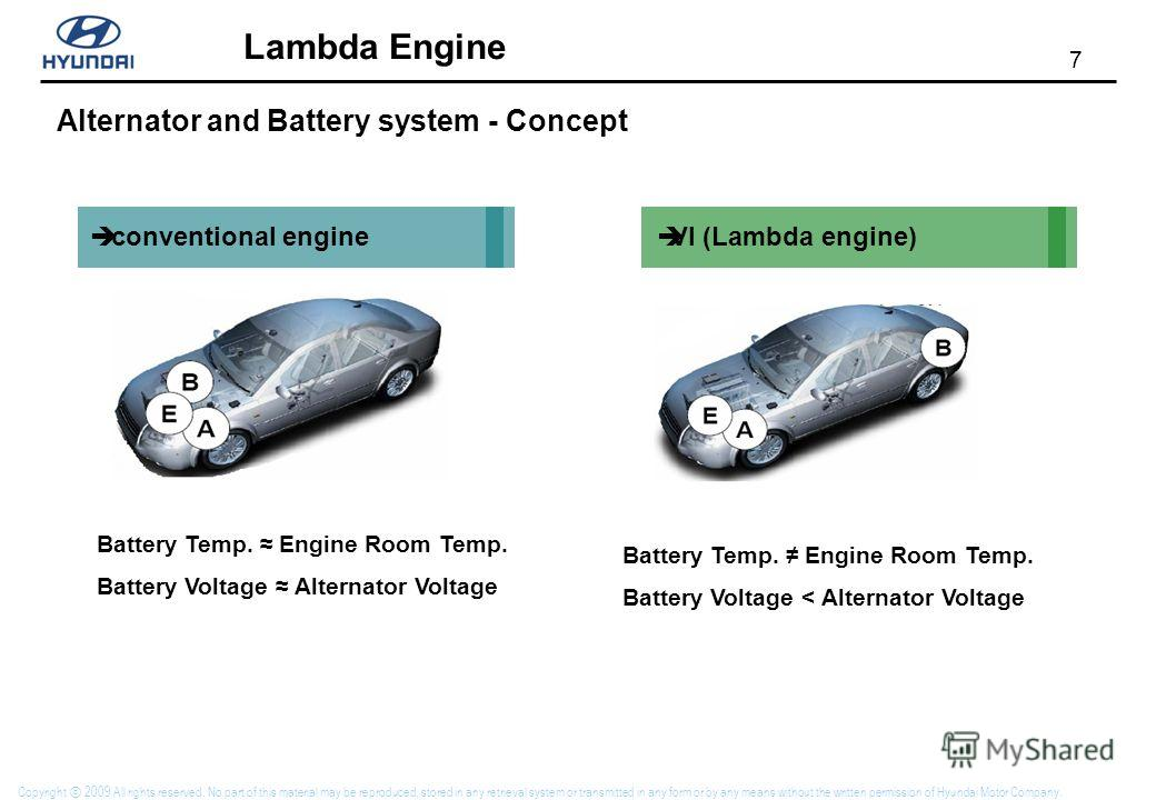 7 Lambda Engine Copyright 2009 All rights reserved. No part of this material may be reproduced, stored in any retrieval system or transmitted in any form or by any means without the written permission of Hyundai Motor Company. Battery Temp. Engine Ro
