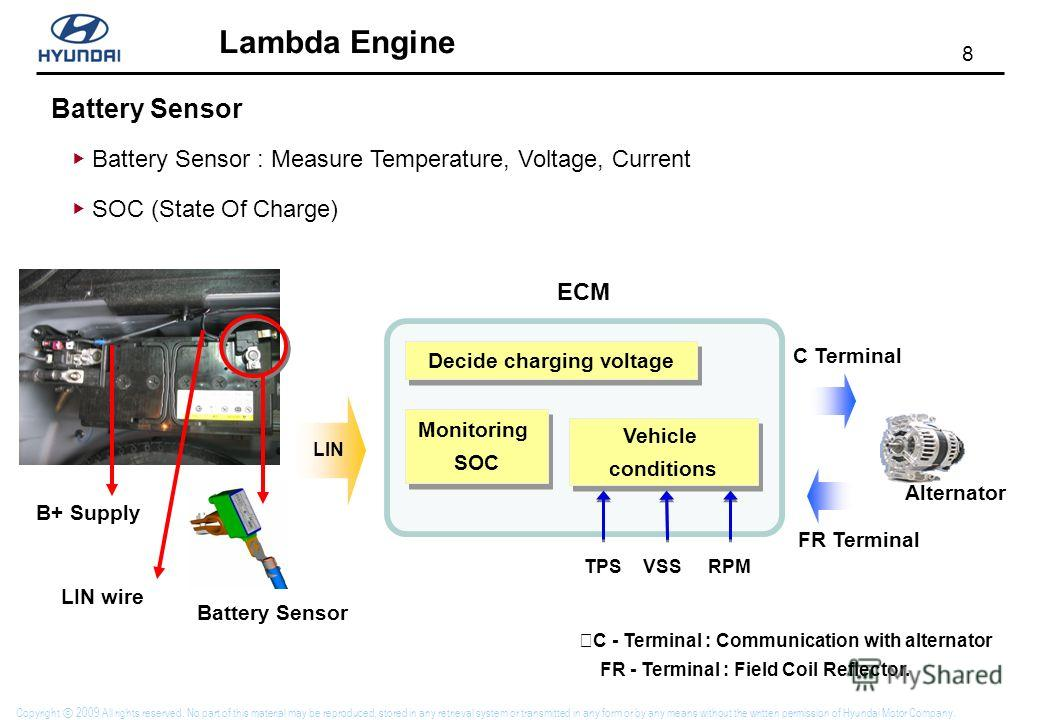 8 Lambda Engine Copyright 2009 All rights reserved. No part of this material may be reproduced, stored in any retrieval system or transmitted in any form or by any means without the written permission of Hyundai Motor Company. Monitoring SOC Monitori