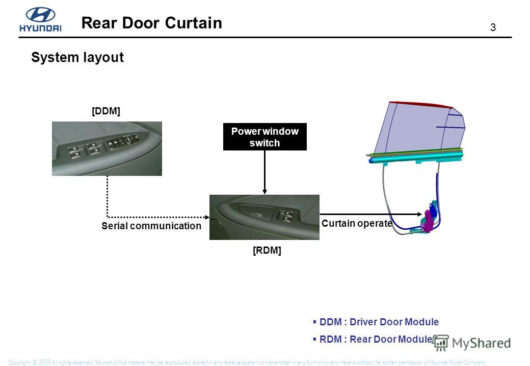 3 Rear Door Curtain Copyright 2009 All rights reserved. No part of this material may be reproduced, stored in any retrieval system or transmitted in any form or by any means without the written permission of Hyundai Motor Company. Power window switch