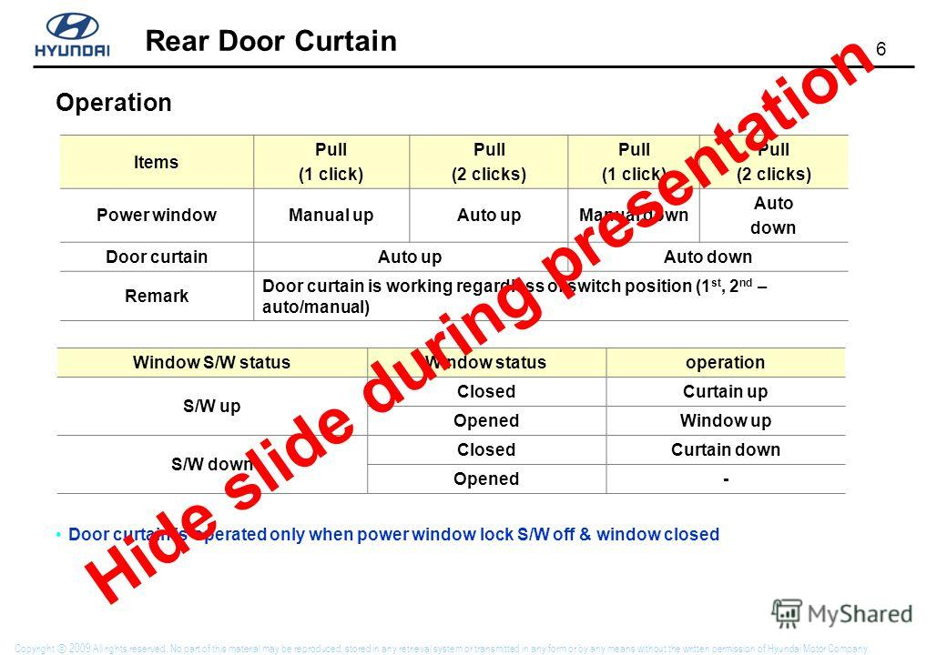6 Rear Door Curtain Copyright 2009 All rights reserved. No part of this material may be reproduced, stored in any retrieval system or transmitted in any form or by any means without the written permission of Hyundai Motor Company. Items Pull (1 click