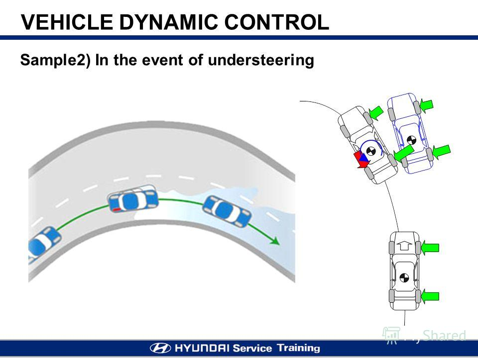 Sample2) In the event of understeering VEHICLE DYNAMIC CONTROL