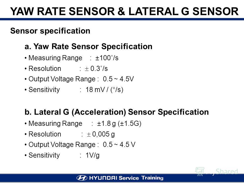 YAW RATE SENSOR & LATERAL G SENSOR Sensor specification a. Yaw Rate Sensor Specification Measuring Range : ±100˚/s Resolution : 0.3˚/s Output Voltage Range : 0.5 ~ 4.5V Sensitivity : 18 mV / (°/s) b. Lateral G (Acceleration) Sensor Specification Meas