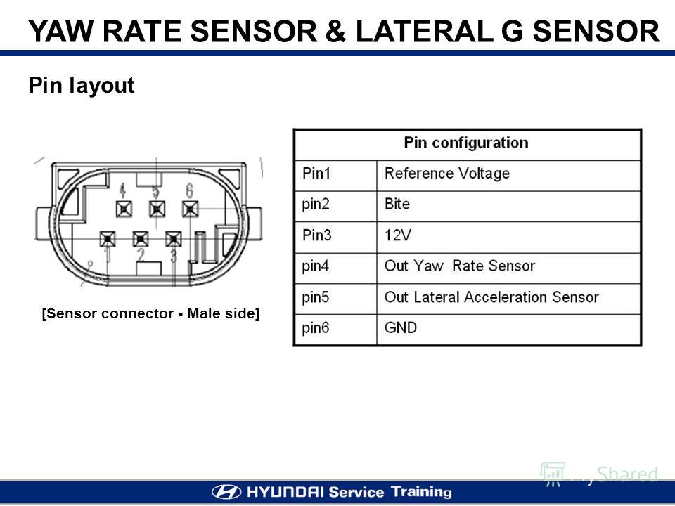 Pin layout [Sensor connector - Male side]