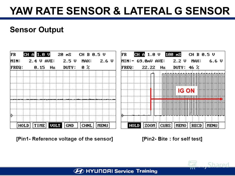 Sensor Output YAW RATE SENSOR & LATERAL G SENSOR [Pin1- Reference voltage of the sensor][Pin2- Bite : for self test] IG ON