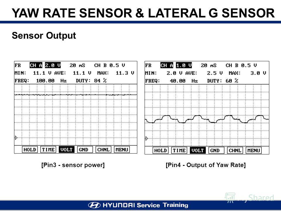 Sensor Output [Pin4 - Output of Yaw Rate] YAW RATE SENSOR & LATERAL G SENSOR [Pin3 - sensor power]