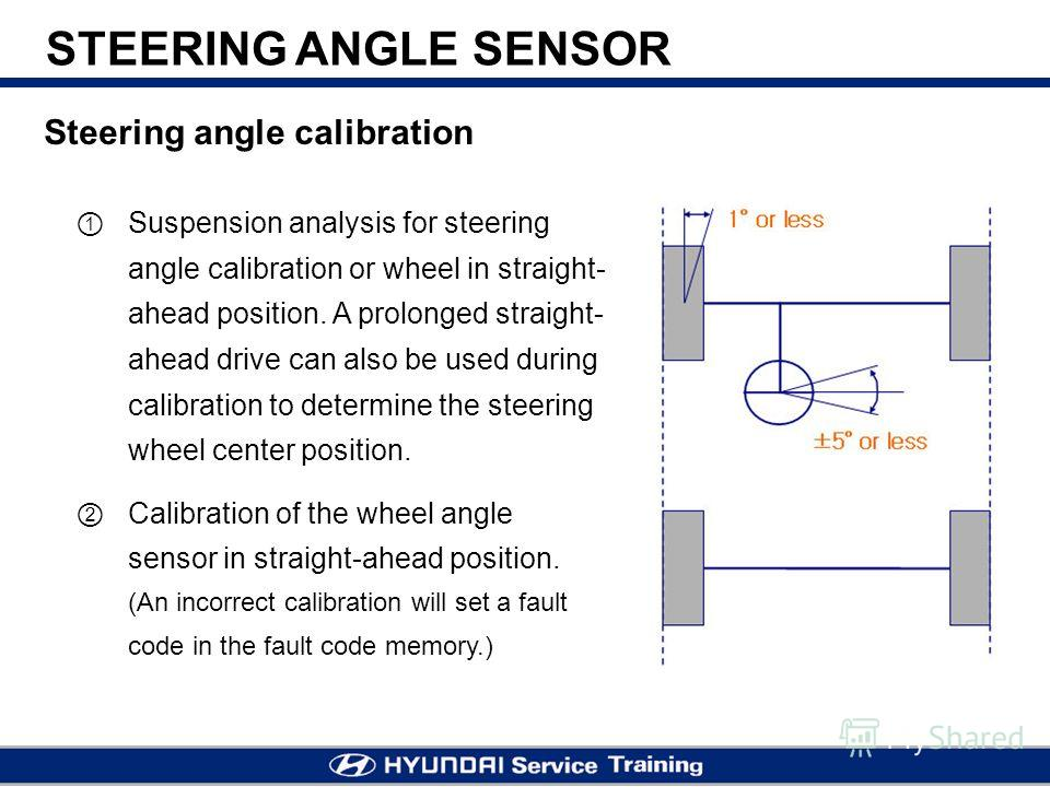 Steering angle calibration Suspension analysis for steering angle calibration or wheel in straight- ahead position. A prolonged straight- ahead drive can also be used during calibration to determine the steering wheel center position. Calibration of