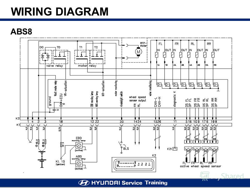 WIRING DIAGRAM ABS8