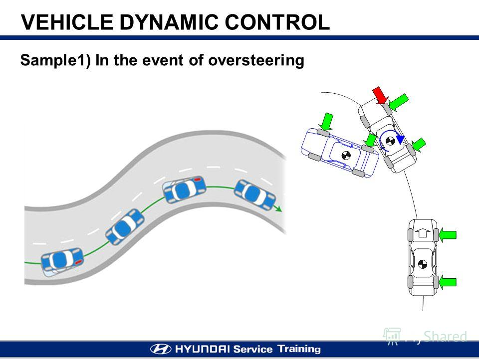 Sample1) In the event of oversteering