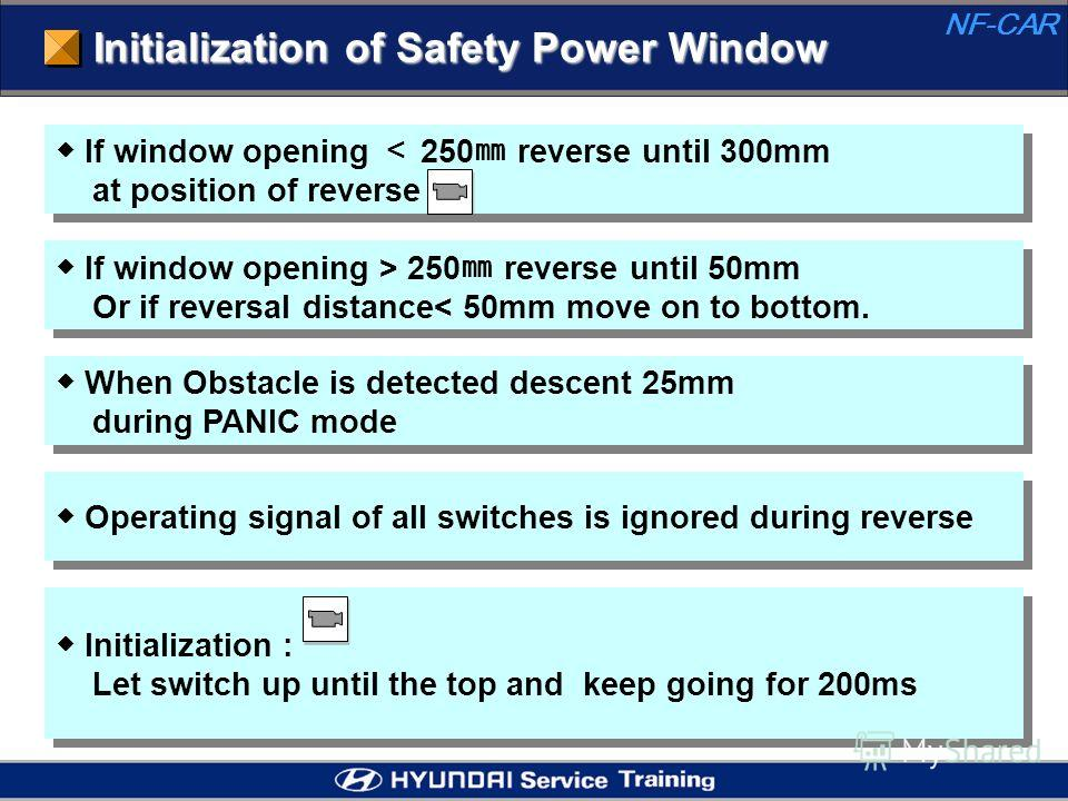 Initialization of Safety Power Window If window opening 250 reverse until 300mm at position of reverse If window opening 250 reverse until 300mm at position of reverse If window opening > 250 reverse until 50mm Or if reversal distance< 50mm move on t