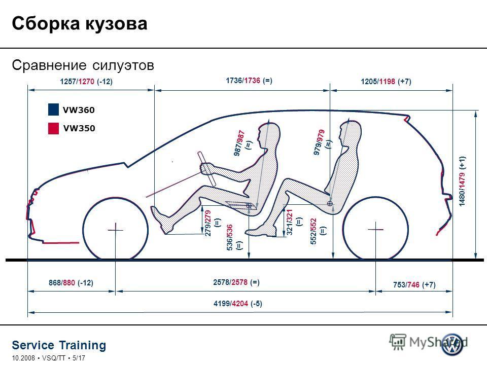 Service Training 10.2008 VSQ/TT 5/17 Сборка кузова Сравнение силуэтов VW360 VW350 1257/1270 (-12) 1736/1736 (=) 1205/1198 (+7) 868/880 (-12) 2578/2578 (=) 753/746 (+7) 4199/4204 (-5) 279/279 (=) 536/536 (=) 987/987 (=) 321/321 (=) 552/552 (=) 979/979