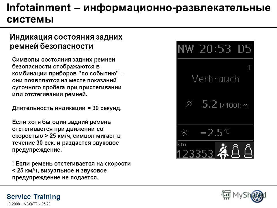 Service Training 10.2008 VSQ/TT 25/23 Infotainment – информационно-развлекательные системы Индикация состояния задних ремней безопасности Символы состояния задних ремней безопасности отображаются в комбинации приборов