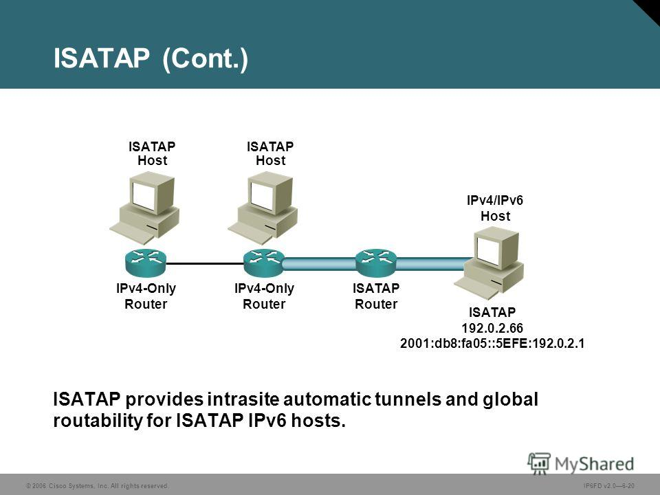 © 2006 Cisco Systems, Inc. All rights reserved.IP6FD v2.06-20 ISATAP (Cont.) ISATAP provides intrasite automatic tunnels and global routability for ISATAP IPv6 hosts. ISATAP 192.0.2.66 2001:db8:fa05::5EFE:192.0.2.1 IPv4-Only Router ISATAP Host IPv4-O