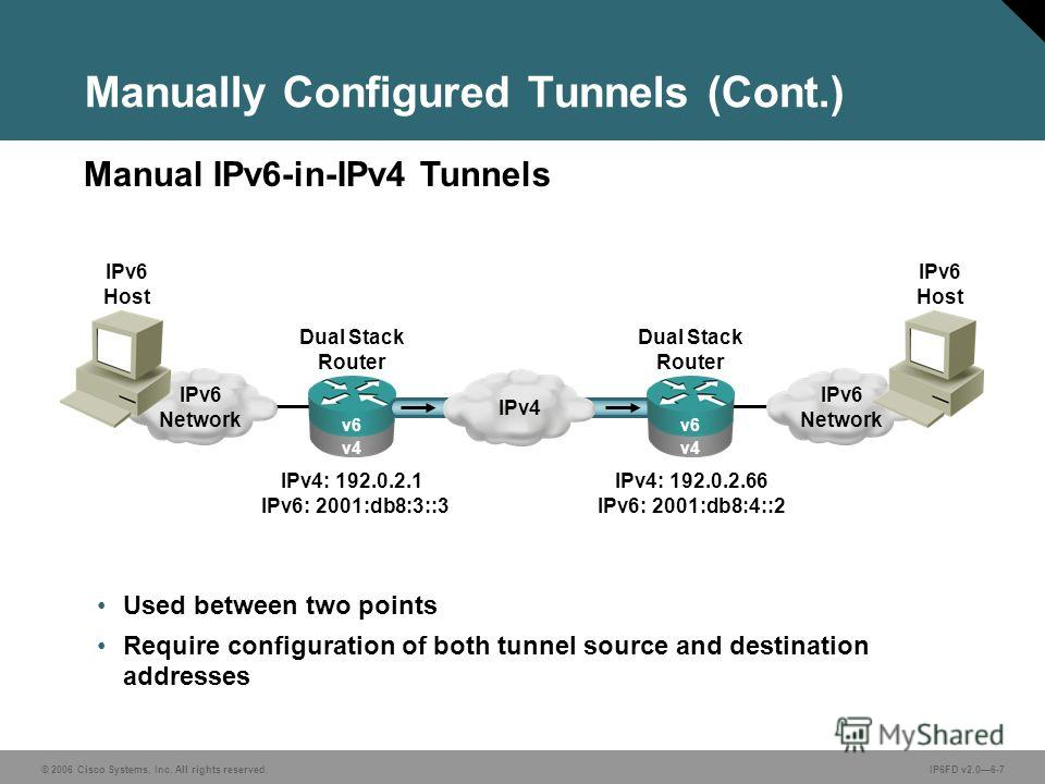 © 2006 Cisco Systems, Inc. All rights reserved.IP6FD v2.06-7 Used between two points Require configuration of both tunnel source and destination addresses Manual IPv6-in-IPv4 Tunnels Manually Configured Tunnels (Cont.) IPv4: 192.0.2.1 IPv6: 2001:db8: