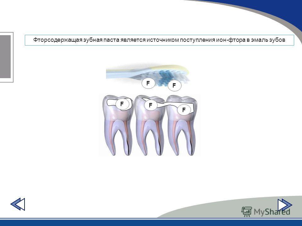 Фторсодержащая зубная паста является источником поступления ион-фтора в эмаль зубов F F F F F