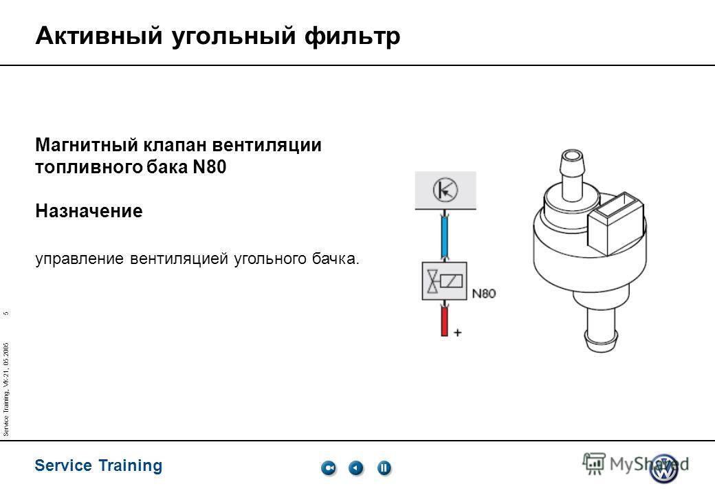 5 Service Training Service Training, VK-21, 05.2005 Активный угольный фильтр Магнитный клапан вентиляции топливного бака N80 Назначение управление вентиляцией угольного бачка.