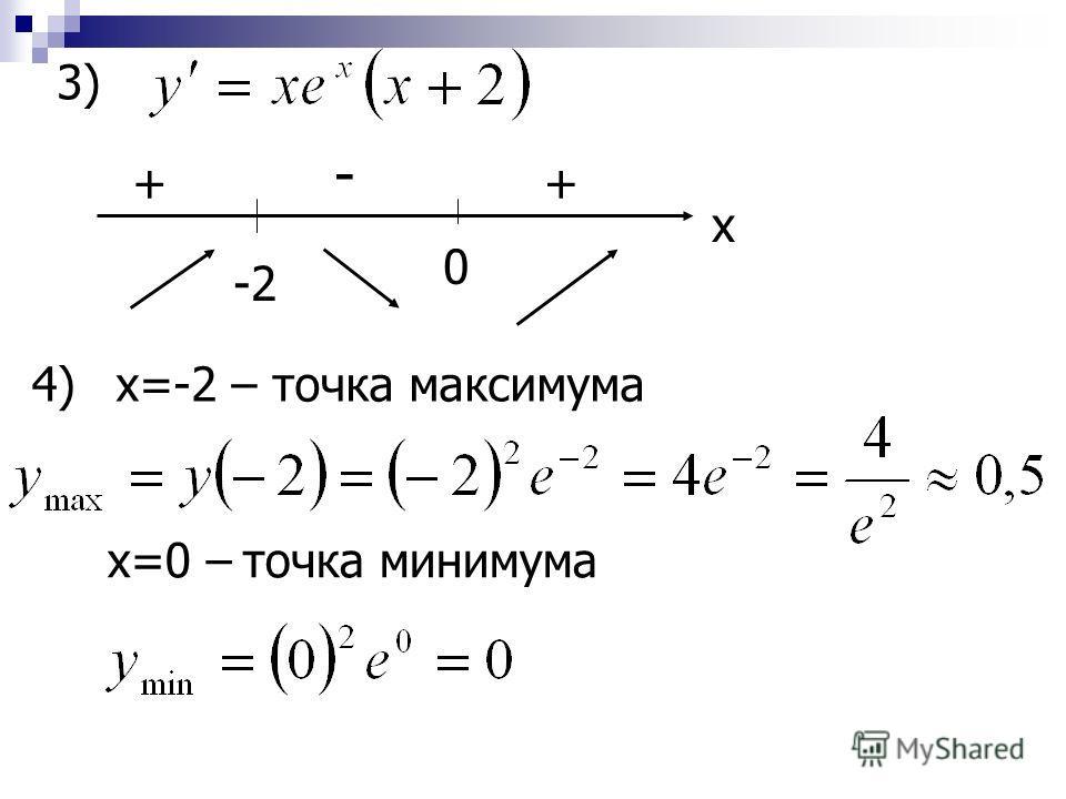 3) -2 x 0 ++ - 4)x=-2 – точка максимума x=0 – точка минимума