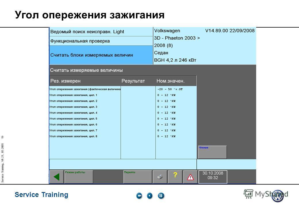 Service Training Service Training, VK-21, 05.2005 19 Угол опережения зажигания