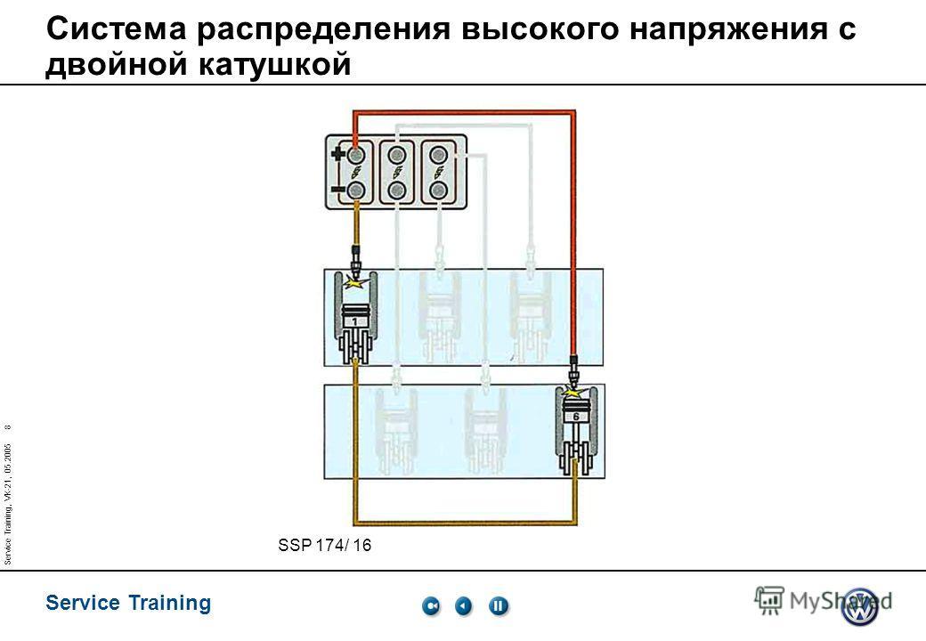 Service Training Service Training, VK-21, 05.2005 8 Система распределения высокого напряжения с двойной катушкой SSP 174/ 16