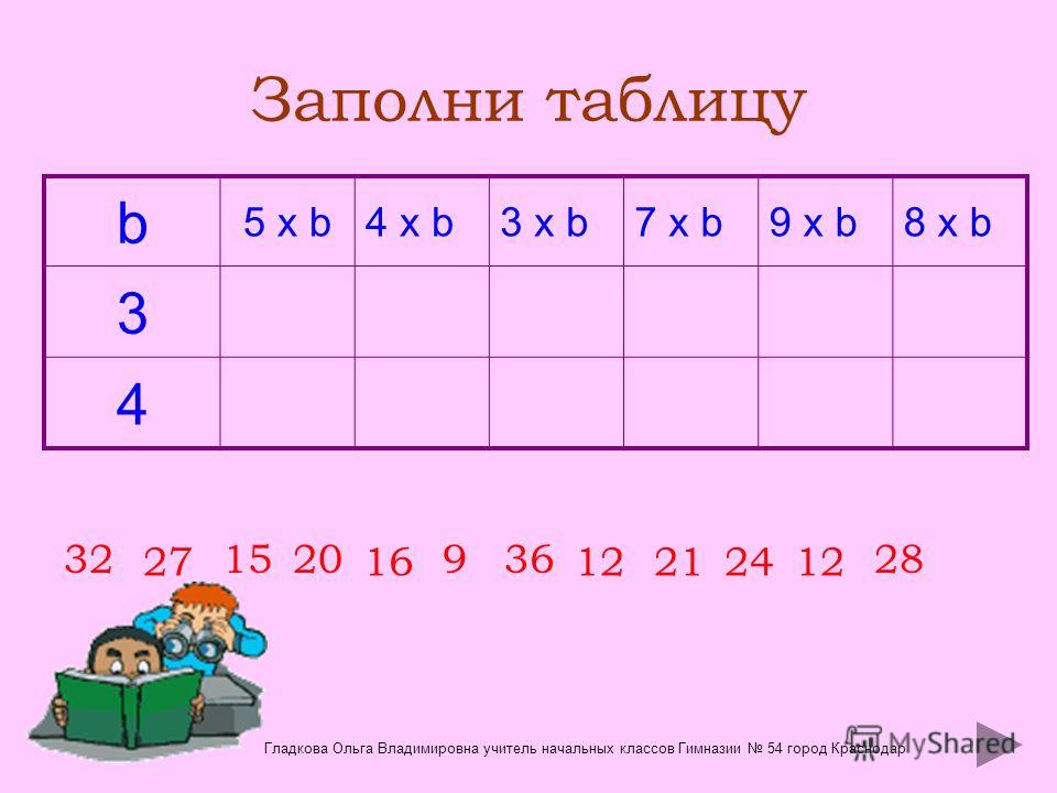 Заполни таблицу b 5 х b4 х b3 х b7 х b9 х b8 х b 3 4 32 27 1520 16 936 12212412 28