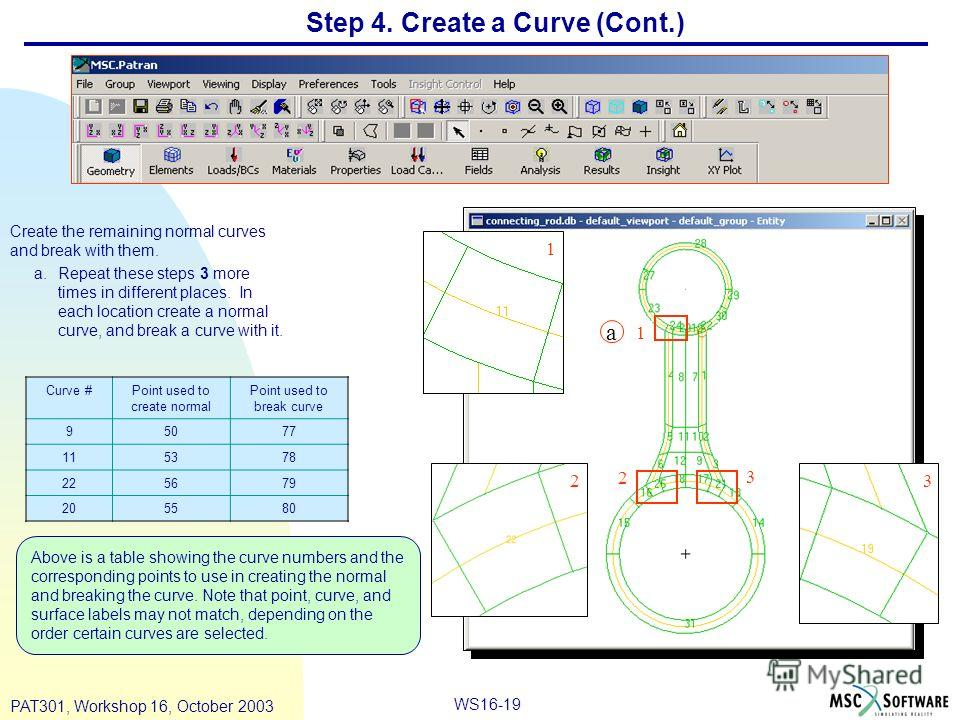 WS16-19 PAT301, Workshop 16, October 2003 Step 4. Create a Curve (Cont.) Create the remaining normal curves and break with them. a.Repeat these steps 3 more times in different places. In each location create a normal curve, and break a curve with it.