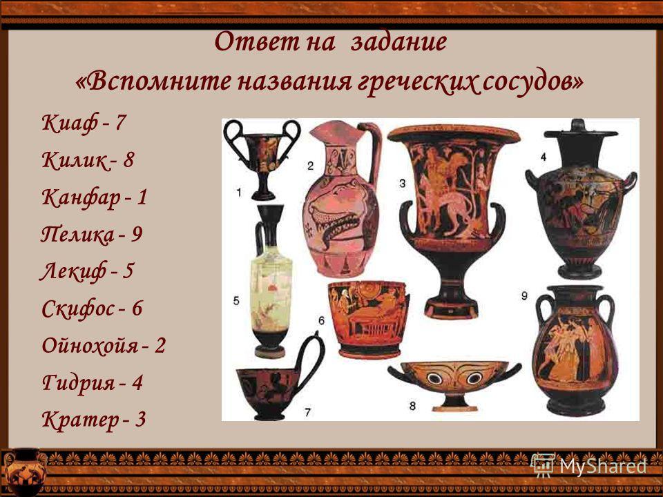Ответ на задание «Вспомните названия греческих сосудов» Киаф - 7 Килик - 8 Канфар - 1 Пелика - 9 Лекиф - 5 Скифос - 6 Ойнохойя - 2 Гидрия - 4 Кратер - 3