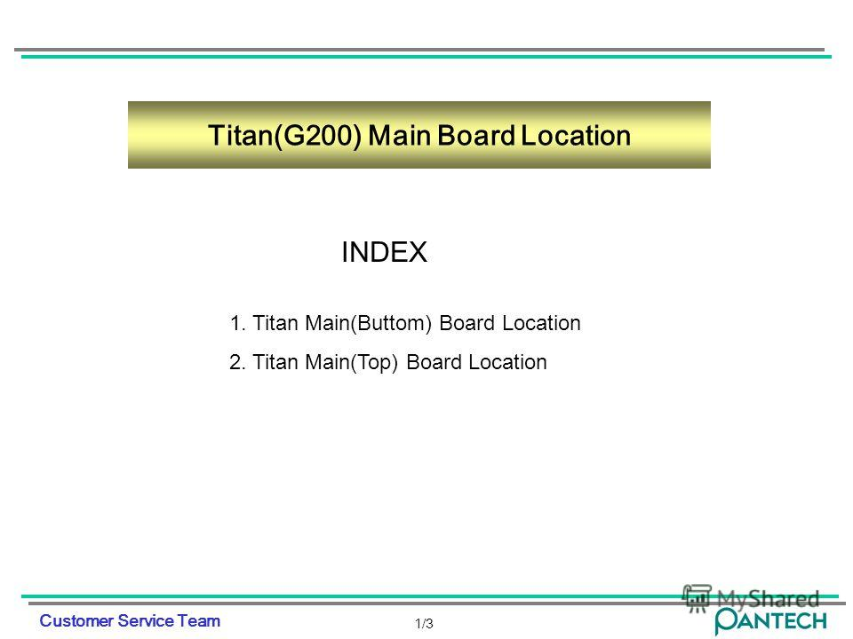 Titan(G200) Main Board Location 1. Titan Main(Buttom) Board Location 2. Titan Main(Top) Board Location 1/3 Customer Service Team INDEX