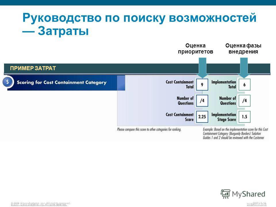 © 2007 Cisco Systems, Inc. All rights reserved. SMBAM v1.0-16 © 2006 Cisco Systems, Inc. All rights reserved. SMBUS-16 Руководство по поиску возможностей Затраты ПРИМЕР ЗАТРАТ Оценка приоритетов Оценка фазы внедрения