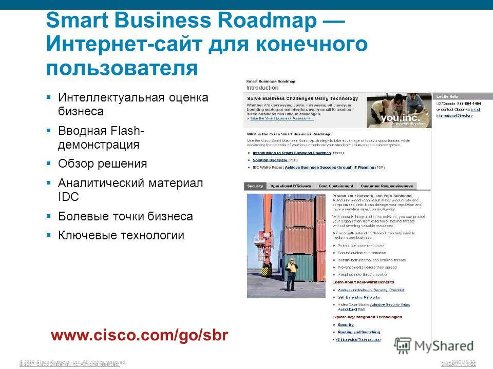 © 2007 Cisco Systems, Inc. All rights reserved. SMBAM v1.0-22 © 2006 Cisco Systems, Inc. All rights reserved. SMBUS-22 Smart Business Roadmap Интернет-сайт для конечного пользователя Интеллектуальная оценка бизнеса Вводная Flash- демонстрация Обзор р