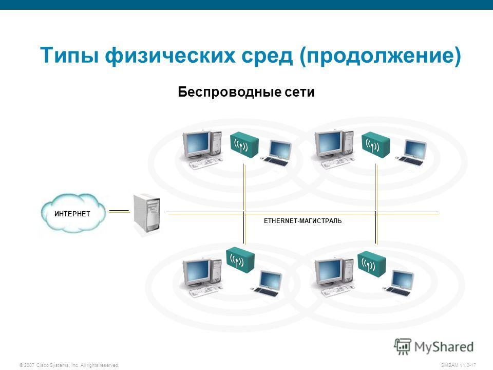 © 2007 Cisco Systems, Inc. All rights reserved. SMBAM v1.0-17 Беспроводные сети Типы физических сред (продолжение) ИНТЕРНЕТ ETHERNET-МАГИСТРАЛЬ