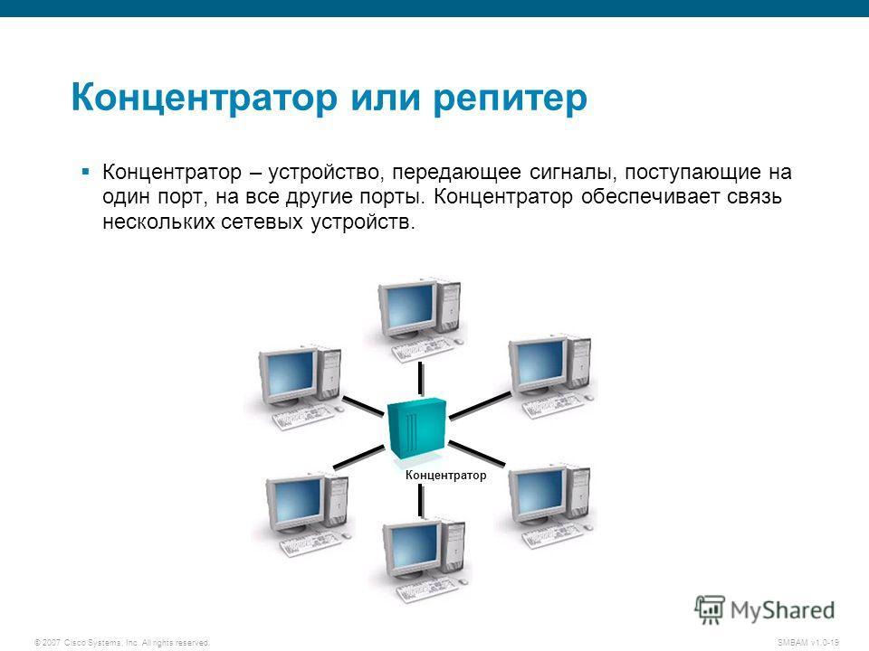 © 2007 Cisco Systems, Inc. All rights reserved. SMBAM v1.0-19 Концентратор или репитер Концентратор – устройство, передающее сигналы, поступающие на один порт, на все другие порты. Концентратор обеспечивает связь нескольких сетевых устройств. Концент