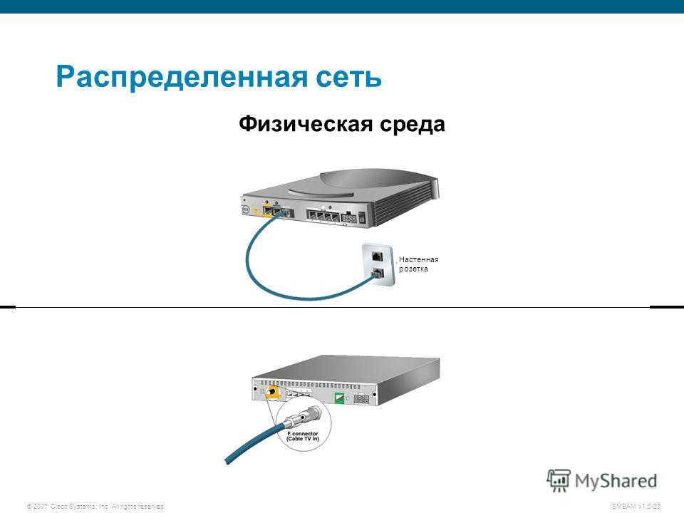 © 2007 Cisco Systems, Inc. All rights reserved. SMBAM v1.0-23 Распределенная сеть Физическая среда Настенная розетка