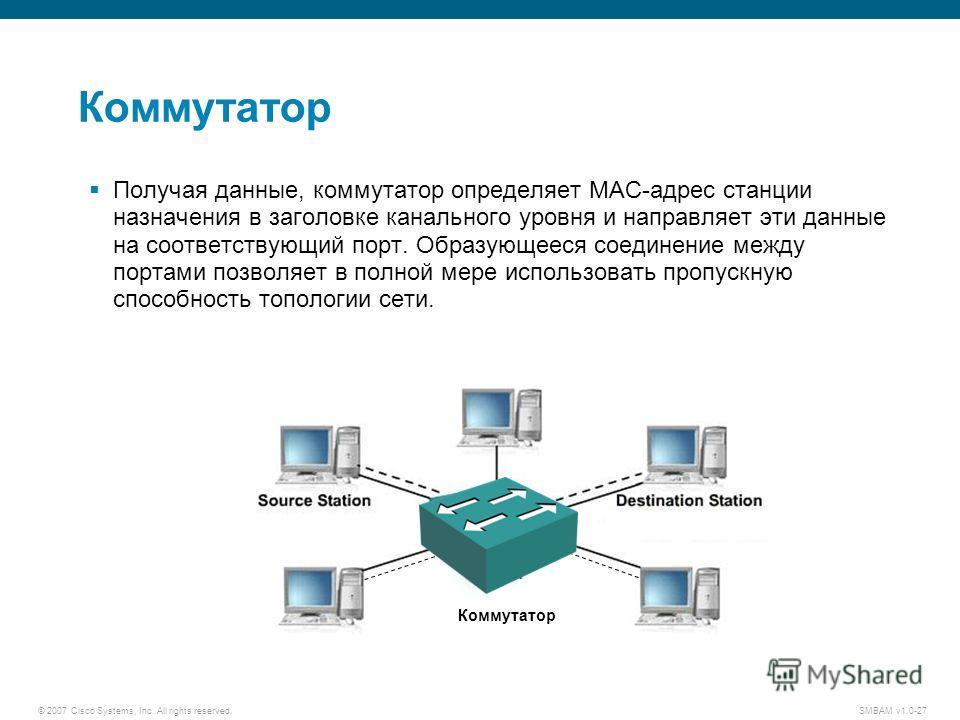 © 2007 Cisco Systems, Inc. All rights reserved. SMBAM v1.0-27 Коммутатор Получая данные, коммутатор определяет MAC-адрес станции назначения в заголовке канального уровня и направляет эти данные на соответствующий порт. Образующееся соединение между п