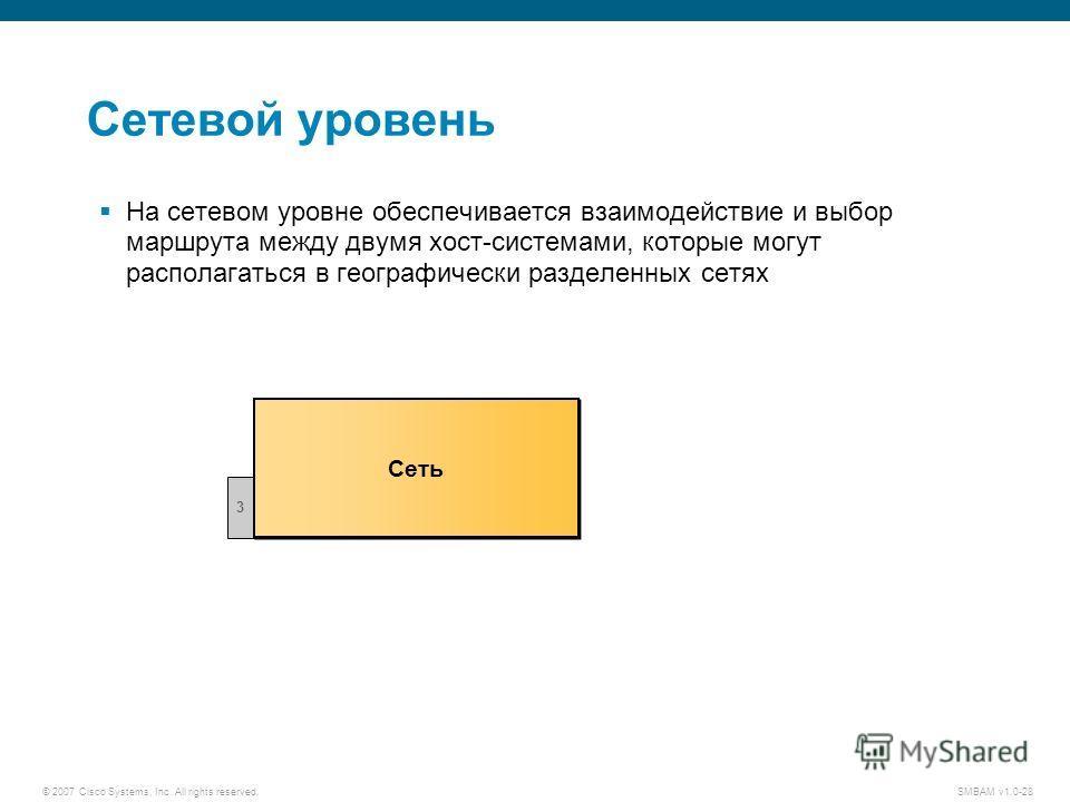 © 2007 Cisco Systems, Inc. All rights reserved. SMBAM v1.0-28 Сетевой уровень На сетевом уровне обеспечивается взаимодействие и выбор маршрута между двумя хост-системами, которые могут располагаться в географически разделенных сетях 3 Сеть