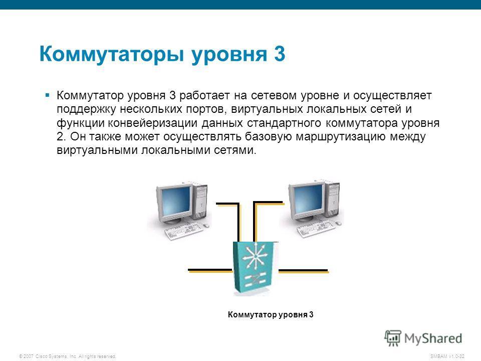 © 2007 Cisco Systems, Inc. All rights reserved. SMBAM v1.0-32 Коммутаторы уровня 3 Коммутатор уровня 3 работает на сетевом уровне и осуществляет поддержку нескольких портов, виртуальных локальных сетей и функции конвейеризации данных стандартного ком
