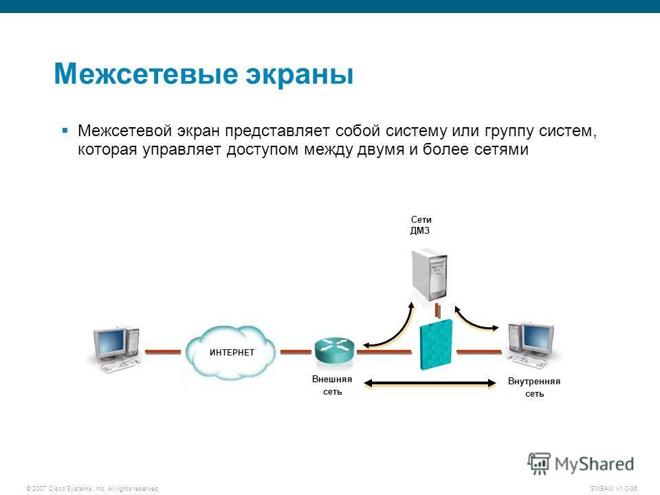 © 2007 Cisco Systems, Inc. All rights reserved. SMBAM v1.0-36 Межсетевые экраны Межсетевой экран представляет собой систему или группу систем, которая управляет доступом между двумя и более сетями Внешняя сеть Внутренняя сеть ИНТЕРНЕТ Сети ДМЗ