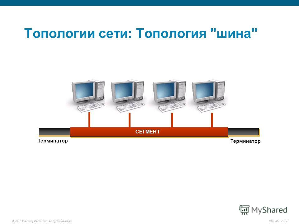 © 2007 Cisco Systems, Inc. All rights reserved. SMBAM v1.0-7 Топологии сети: Топология шина СЕГМЕНТ Терминатор