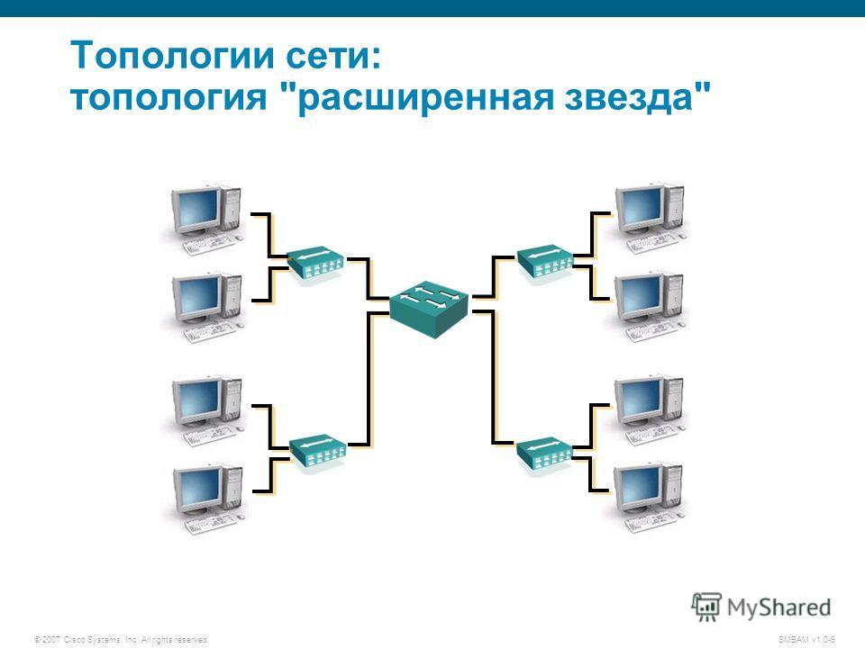 © 2007 Cisco Systems, Inc. All rights reserved. SMBAM v1.0-9 Топологии сети: топология расширенная звезда