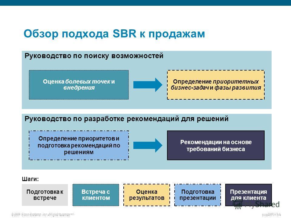 © 2007 Cisco Systems, Inc. All rights reserved. SMBAM v1.0-4 © 2006 Cisco Systems, Inc. All rights reserved. SMBUS-4 Обзор подхода SBR к продажам Руководство по поиску возможностей Руководство по разработке рекомендаций для решений Оценка болевых точ