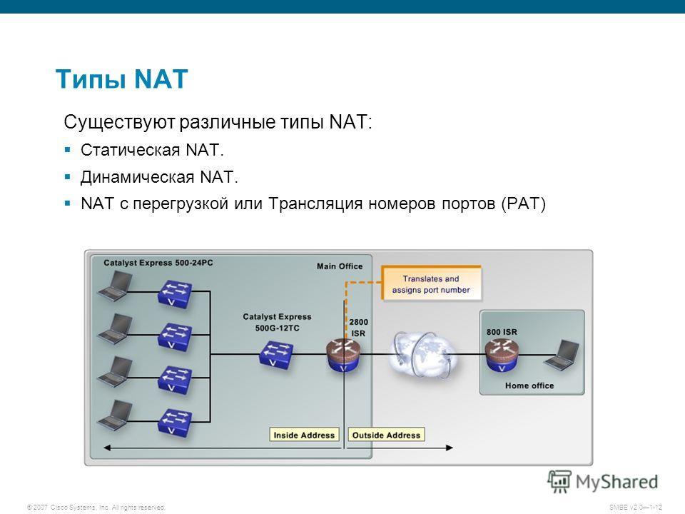 © 2007 Cisco Systems, Inc. All rights reserved. SMBE v2.01-12 Типы NAT Существуют различные типы NAT: Статическая NAT. Динамическая NAT. NAT с перегрузкой или Трансляция номеров портов (PAT)
