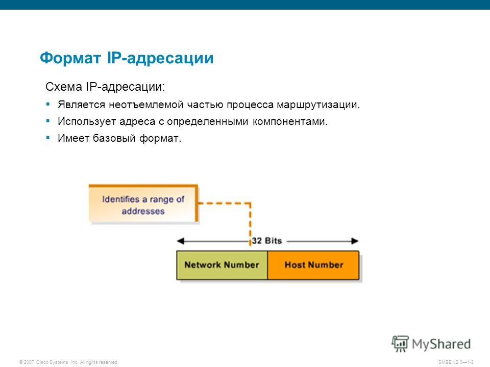 © 2007 Cisco Systems, Inc. All rights reserved. SMBE v2.01-3 Формат IP-адресации Схема IP-адресации: Является неотъемлемой частью процесса маршрутизации. Использует адреса с определенными компонентами. Имеет базовый формат.