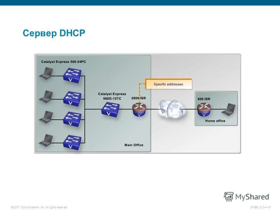 © 2007 Cisco Systems, Inc. All rights reserved. SMBE v2.01-6 Сервер DHCP