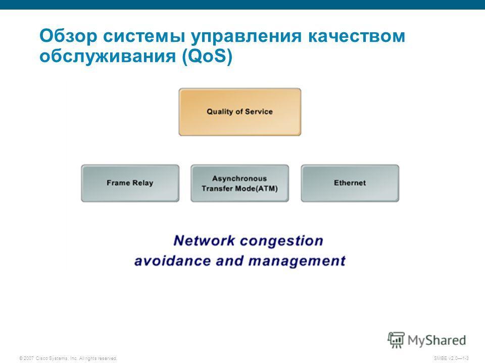 © 2007 Cisco Systems, Inc. All rights reserved. SMBE v2.01-3 Обзор системы управления качеством обслуживания (QoS)