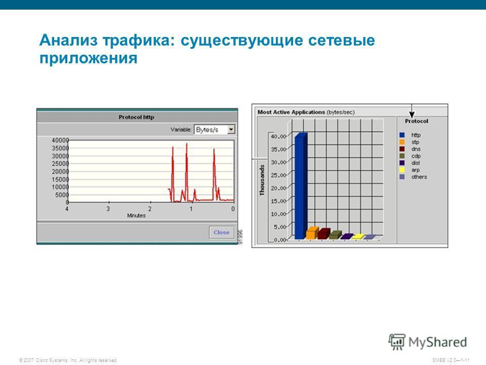 © 2007 Cisco Systems, Inc. All rights reserved. SMBE v2.01-11 Анализ трафика: существующие сетевые приложения