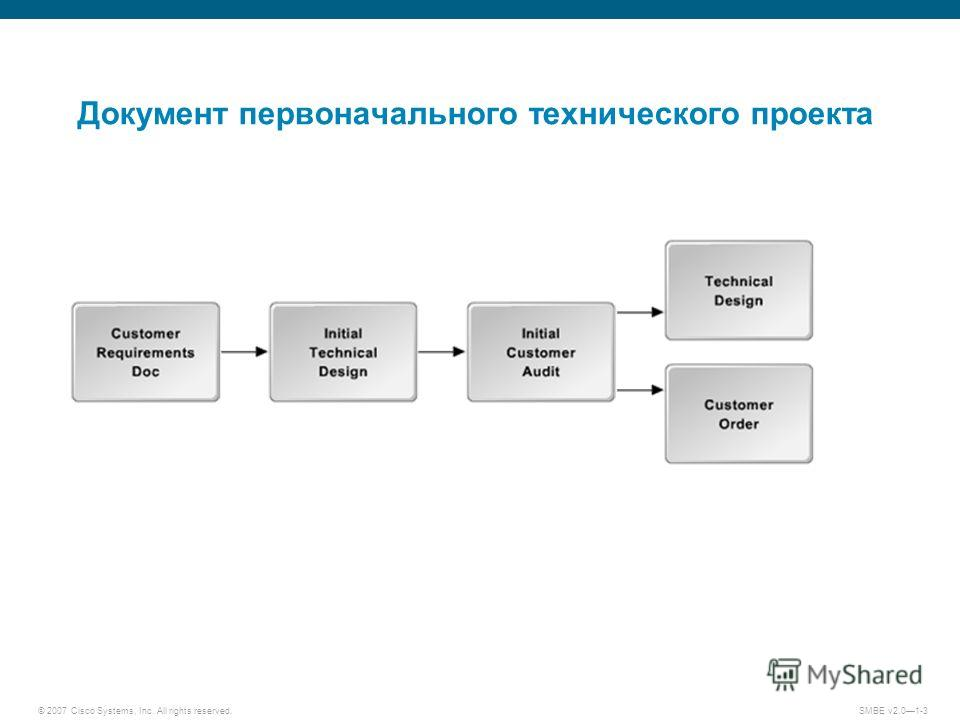 © 2007 Cisco Systems, Inc. All rights reserved. SMBE v2.01-3 Документ первоначального технического проекта
