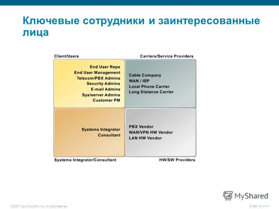 © 2007 Cisco Systems, Inc. All rights reserved. SMBE v2.01-7 Ключевые сотрудники и заинтересованные лица