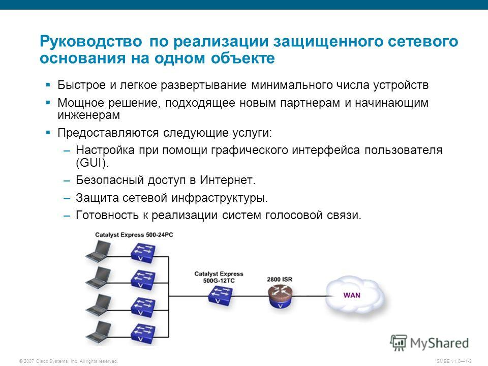 © 2007 Cisco Systems, Inc. All rights reserved.SMBE v1.01-3 Руководство по реализации защищенного сетевого основания на одном объекте Быстрое и легкое развертывание минимального числа устройств Мощное решение, подходящее новым партнерам и начинающим
